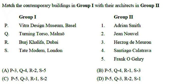 online practice test - Architecture and Planning