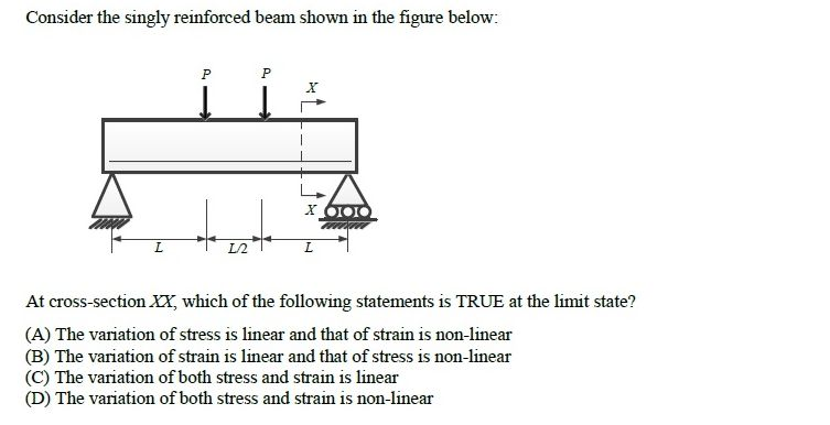 online practice test - Civil Engineering