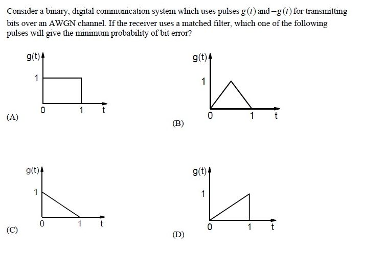 online practice test -  Electronics and Communication