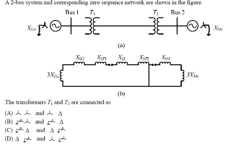 online practice test - Electrical and Electronics and